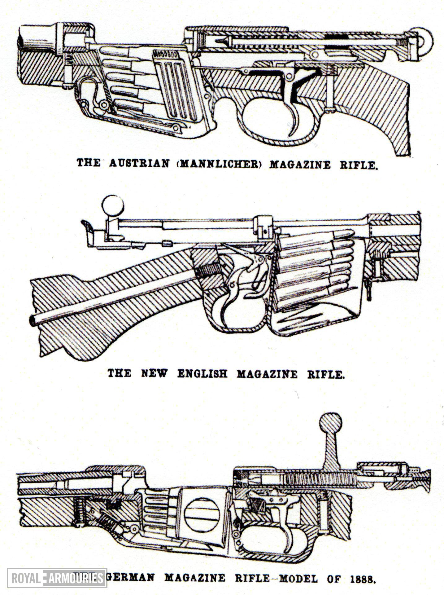 Journal article showing the actions of the Austrian Mannlicher, New English and the German magazine rifle model of 1888, taken from the Scientific American, August 22nd, 1891
