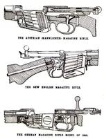 Thumbnail image of Journal article showing the actions of the Austrian Mannlicher, New English and the German magazine rifle model of 1888, taken from the Scientific American, August 22nd, 1891