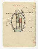 Thumbnail image of Instructional diagram showing the Mills Hand Grenade, Godstone Grenade School, Britain, 1917, taken from a loose-leaf notebook belonging to Lieutenant J.M.Y Trotter, No.2 Officer Cadet Battalion, relating to his training.
