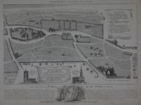 Thumbnail image of Print A View of the North West Suburbs of London, dated 1818