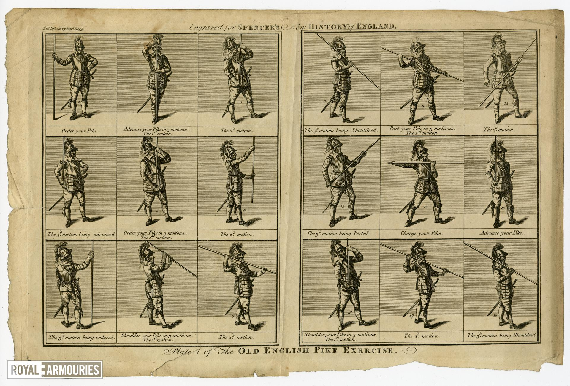 Plate I of the Old English Pike Exercise'