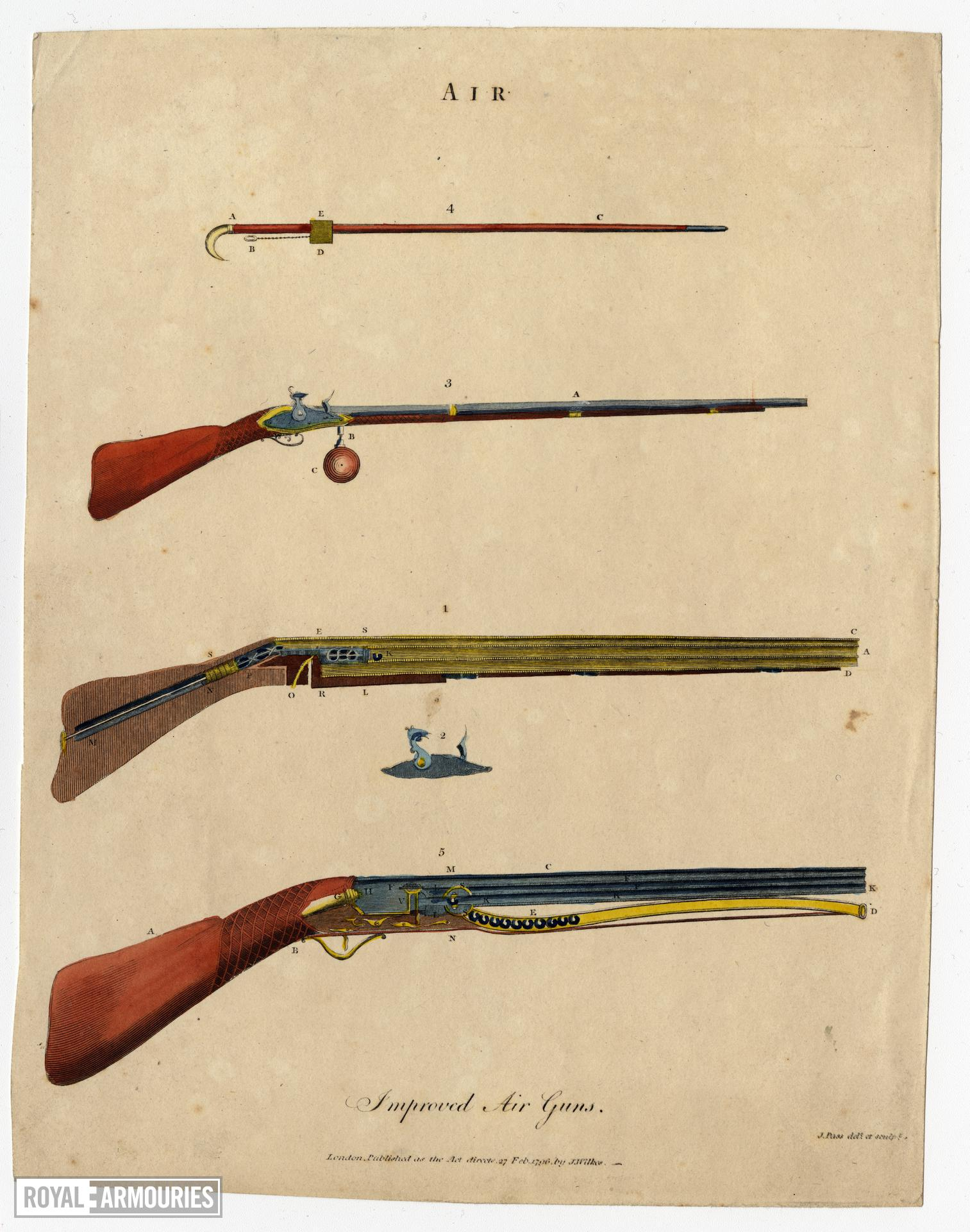 Coloured engraving entitled 'Improved Air Guns'